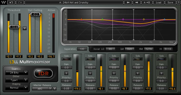WAVES L3-LL Multimaximizer